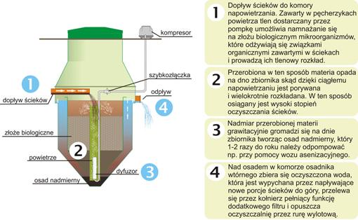 zasada_dzialania